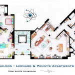 "Confira a planta dos apartamentos de ""The Big Bang Theory"""